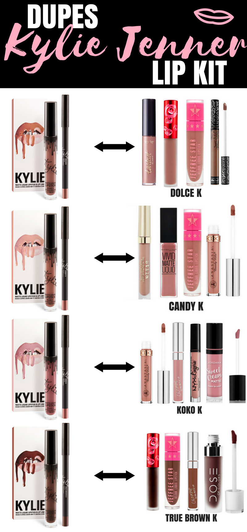 Kylie Jenner Lip Kit Dupes by Alejandra Avila