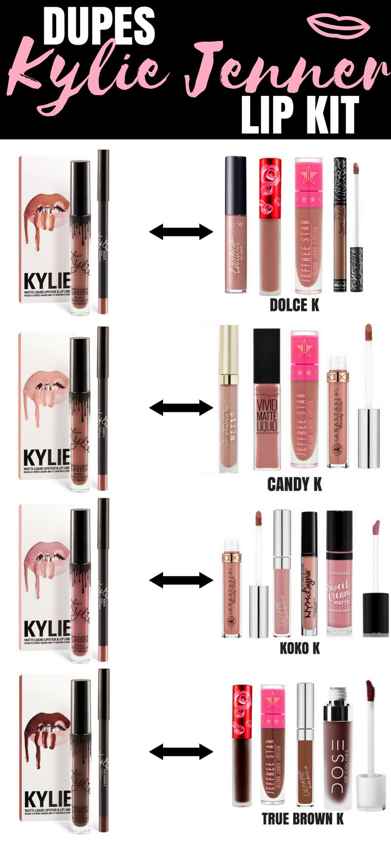 Kylie Jenner Lip Kit Dupes by Alejandra Avila